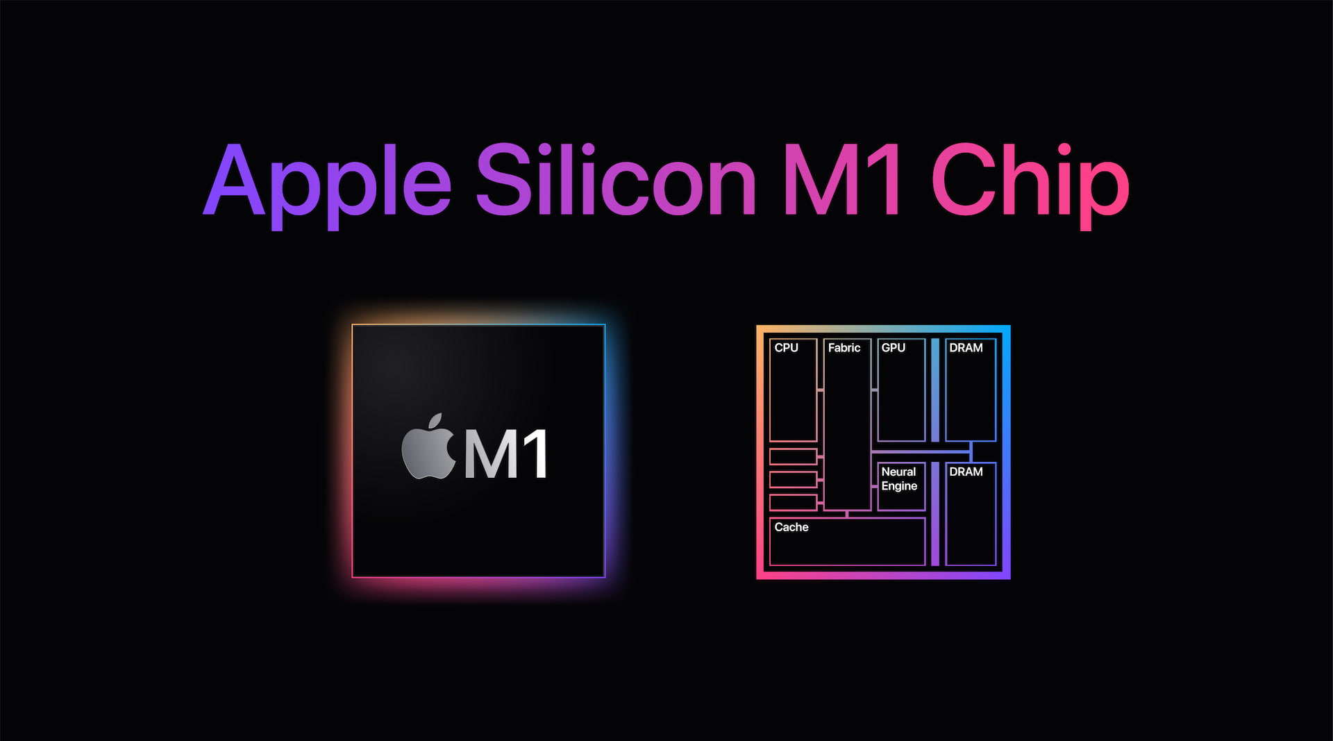 The Apple ARM Chip Transition: A Patent Portfolio Overview