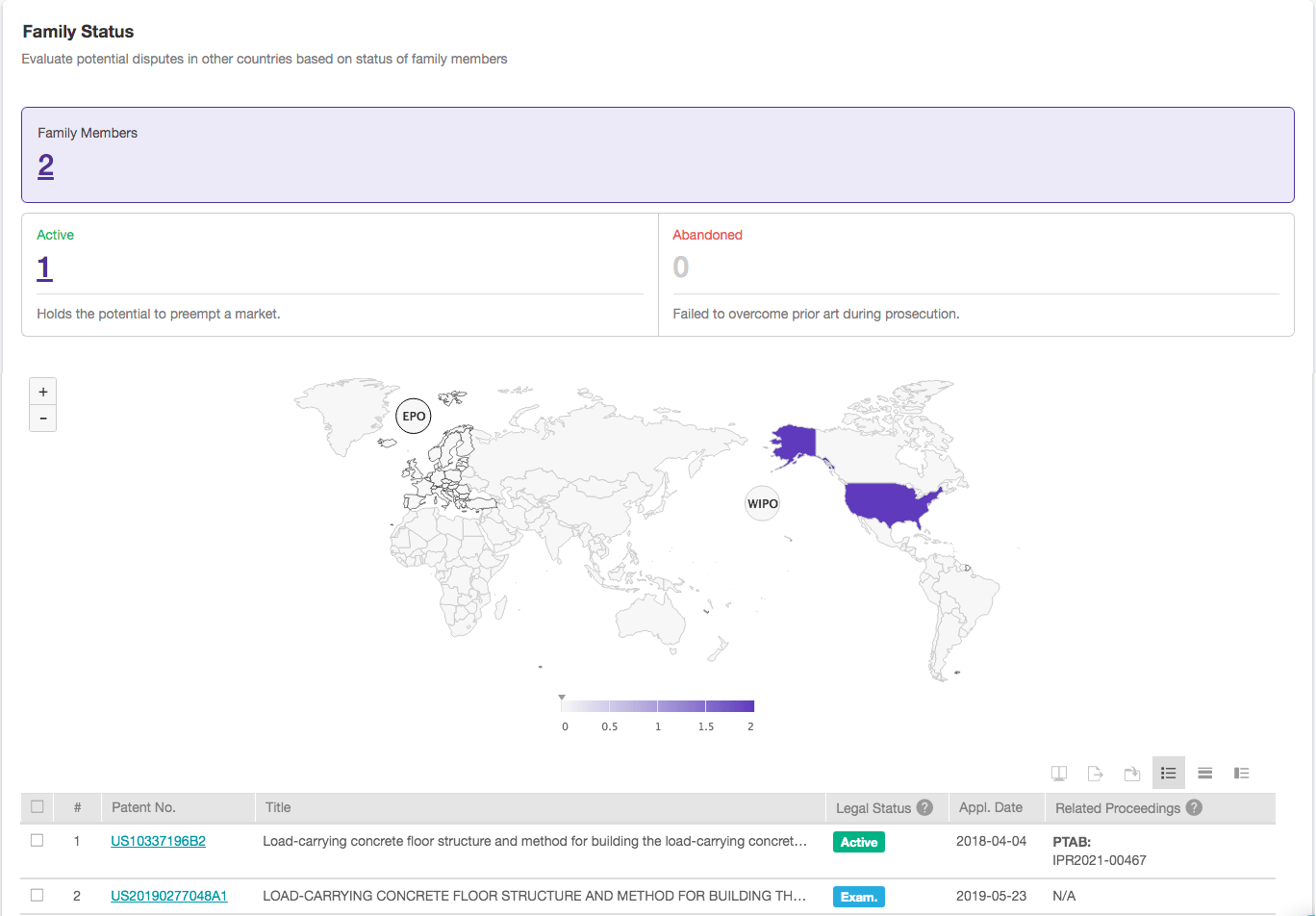 The Overview page in Quality Insights